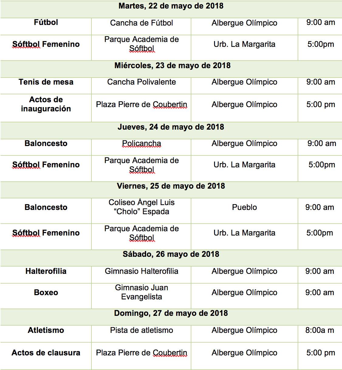 Itinerario de los primeros Juegos Salinenses. (Suministrado)